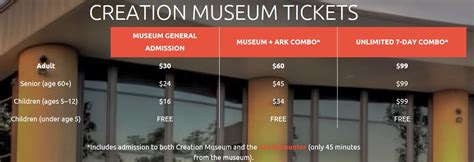 Book, Wine and Time: Creation Museum - Petersburg, Kentucky